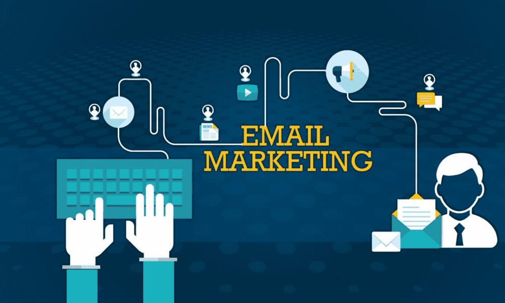 email-marketing-thanh-cong